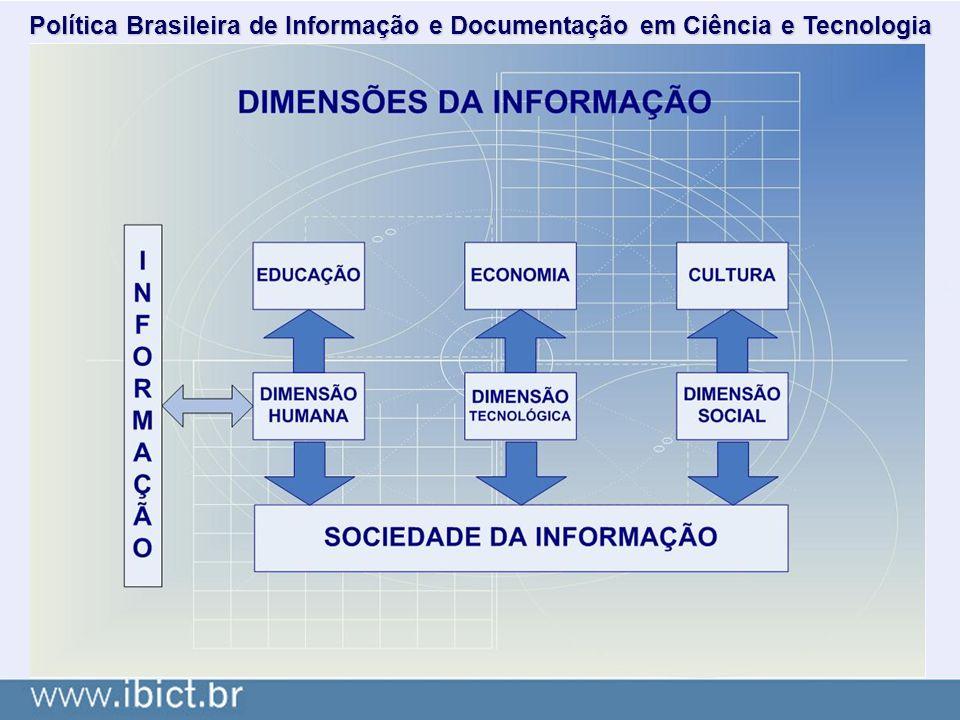 - ARTICULAÇÃO E INTEGRAÇÃO DO SETOR DE INFORMAÇÃO EM C&T -OBJETIVOS: -Registro e disseminação da produção científica e tecnológica brasileira -Facilitar o acesso à ICT por meio da oferta de produtos e serviços de informação -COMO: -Estabelecimento de uma Política Nacional de Acesso Livre à Informação Científica -AÇÕES: -Manifesto Brasileiro de apoio ao Acesso Livre à ICT -Importância das agências de fomento -Os resultados de pesquisas financiadas com recursos públicos devem ser depositados em repositórios de acesso livre -Teses e dissertações deverão ser depositadas na BDTD O sucesso desse manifesto depende do apoio e participação de toda a comunidade científica, em especial das agências de fomento Política Brasileira de Informação e Documentação em Ciência e Tecnologia
