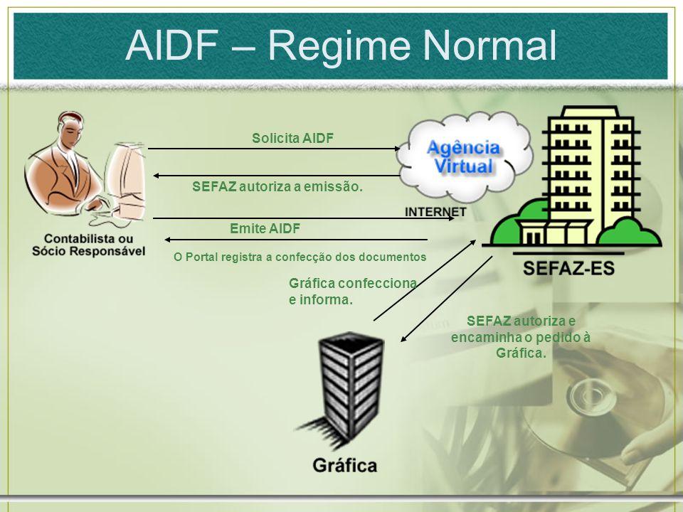 AIDF – Regime Normal Solicita AIDF SEFAZ autoriza a emissão. Emite AIDF O Portal registra a confecção dos documentos Gráfica confecciona e informa. SE