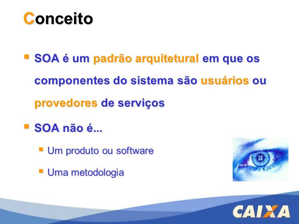 Conceito SOA é um padrão arquitetural em que os componentes do sistema são usuários ou provedores de serviços SOA não é... Um produto ou software Uma