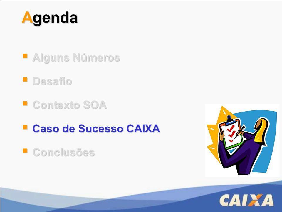 Agenda Alguns Números Alguns Números Desafio Desafio Contexto SOA Contexto SOA Caso de Sucesso CAIXA Caso de Sucesso CAIXA Conclusões Conclusões