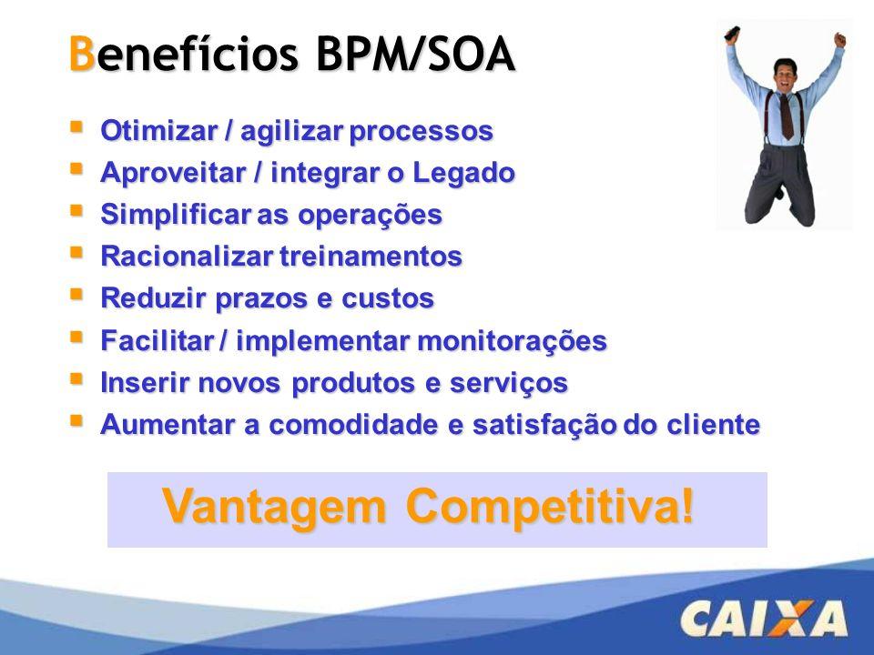 Benefícios BPM/SOA Otimizar / agilizar processos Otimizar / agilizar processos Aproveitar / integrar o Legado Aproveitar / integrar o Legado Simplific