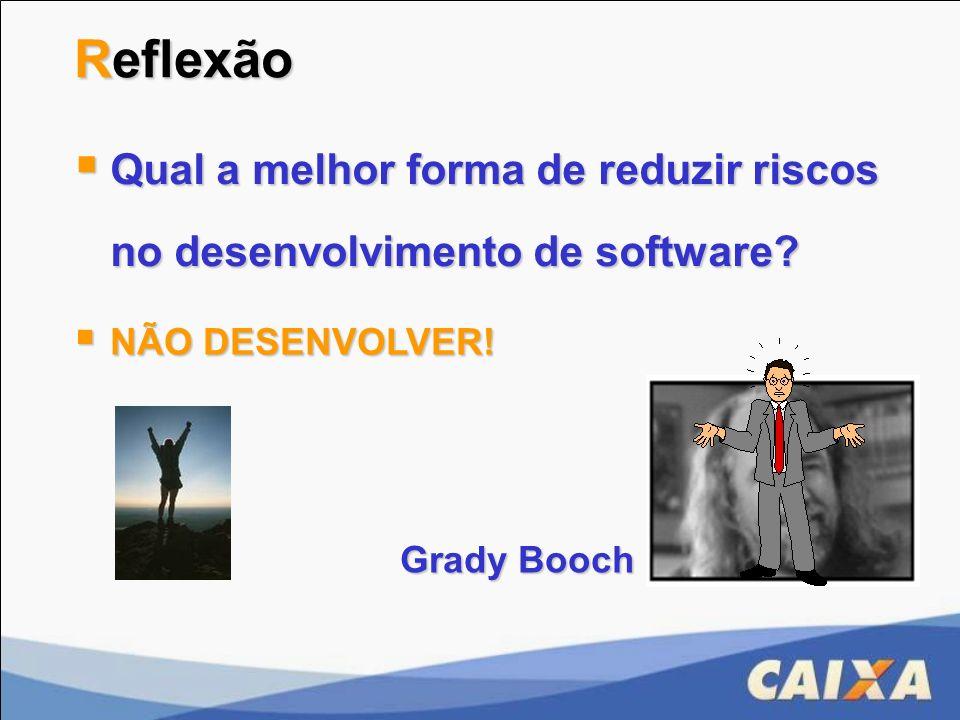 Qual a melhor forma de reduzir riscos no desenvolvimento de software? NÃO DESENVOLVER! Grady Booch Reflexão