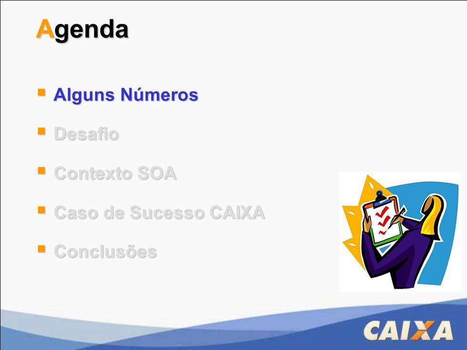 A CAIXA é também um Banco Serviços Financeiros Serviços Financeiros Transferência de Benefícios Transferência de Benefícios Desenvolvimento Urbano Desenvolvimento Urbano Loterias Loterias