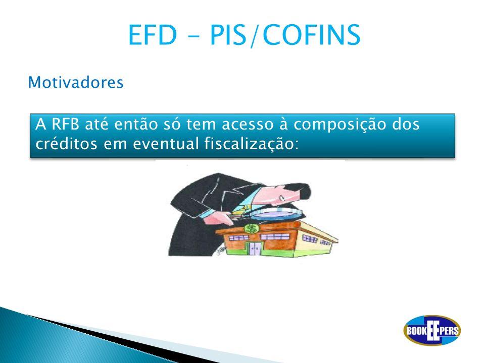 A RFB até então só tem acesso à composição dos créditos em eventual fiscalização: Motivadores EFD – PIS/COFINS