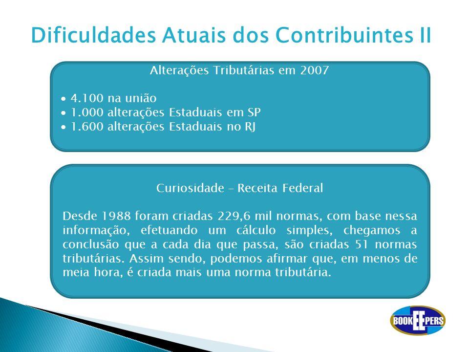 Dificuldades Atuais dos Contribuintes II Alterações Tributárias em 2007 4.100 na união 1.000 alterações Estaduais em SP 1.600 alterações Estaduais no