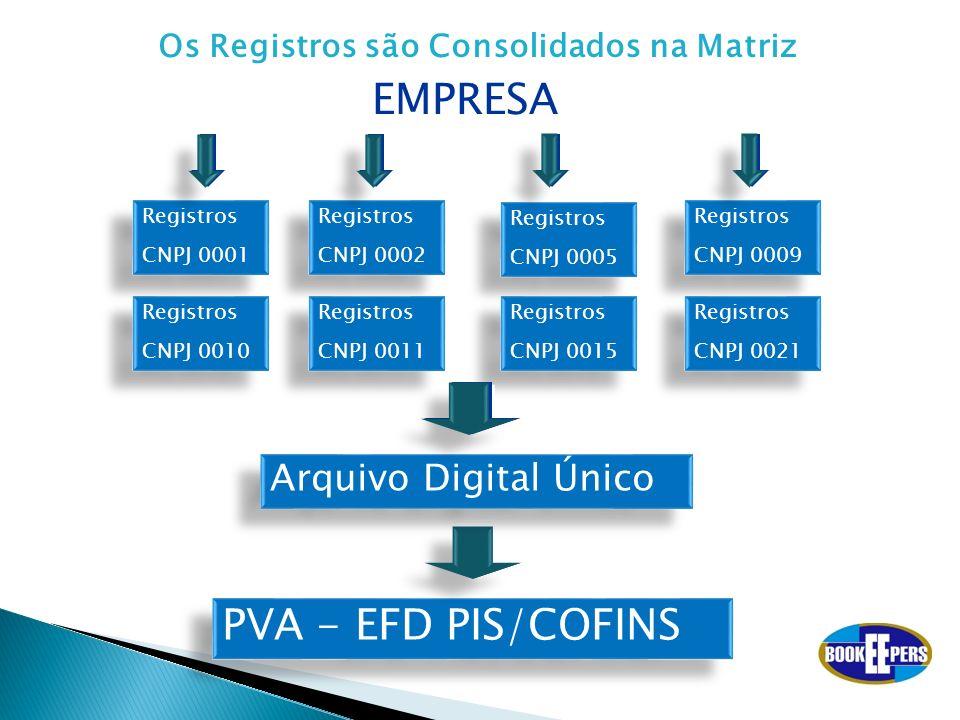 Os Registros são Consolidados na Matriz EMPRESA PVA - EFD PIS/COFINS Registros CNPJ 0002 Registros CNPJ 0002 Registros CNPJ 0001 Registros CNPJ 0001 R