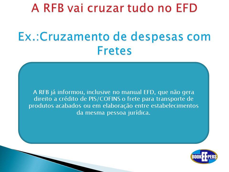 A RFB já informou, inclusive no manual EFD, que não gera direito a crédito de PIS/COFINS o frete para transporte de produtos acabados ou em elaboração
