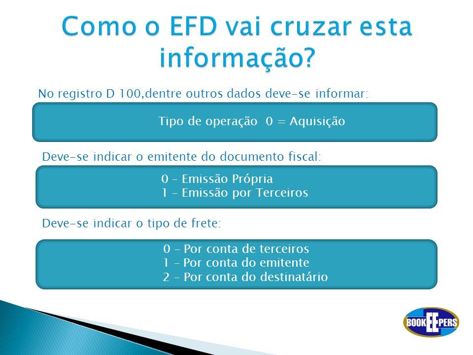 Tipo de operação 0 = Aquisição No registro D 100,dentre outros dados deve-se informar: Deve-se indicar o emitente do documento fiscal: 0 – Emissão Pró