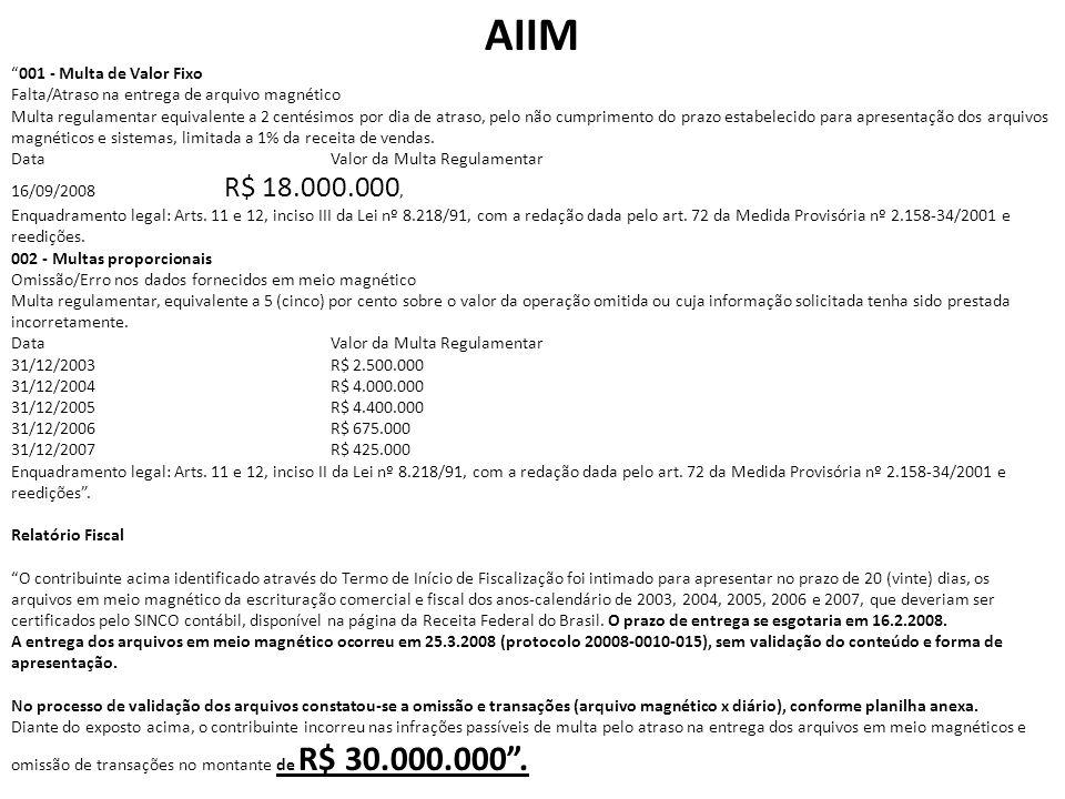 AIIM 001 - Multa de Valor Fixo Falta/Atraso na entrega de arquivo magnético Multa regulamentar equivalente a 2 centésimos por dia de atraso, pelo não