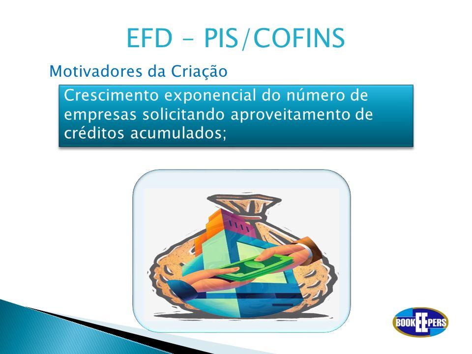 Motivadores da Criação Crescimento exponencial do número de empresas solicitando aproveitamento de créditos acumulados; EFD – PIS/COFINS