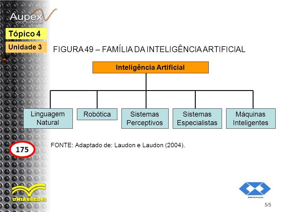 FIGURA 49 – FAMÍLIA DA INTELIGÊNCIA ARTIFICIAL 5/5 Tópico 4 175 Unidade 3 FONTE: Adaptado de: Laudon e Laudon (2004). Inteligência Artificial Linguage