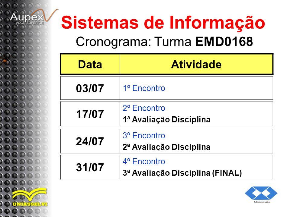 Cronograma: Turma EMD0168 Sistemas de Informação DataAtividade 17/07 2º Encontro 1ª Avaliação Disciplina 03/07 1º Encontro 31/07 4º Encontro 3ª Avalia