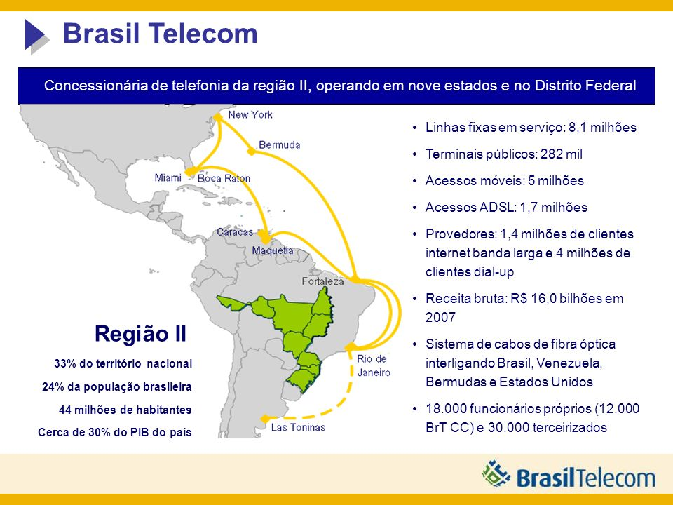 Modelo de Gestão da Brasil Telecom envolve 4 dimensões e 13 competências Estratégia de Negócio Criação Valor Estrategista Focado no Cliente Gerador de Resultados Gestão de Pessoas Líder e Facilitador Comunicador Gestor de Relacionamento Educador Gestão de Recursos Modelo de Gestão Inovação Negociador Gestor de Projetos Gestor de Processos Gestor de Riscos Empreendedor Gestor do Conhecimento