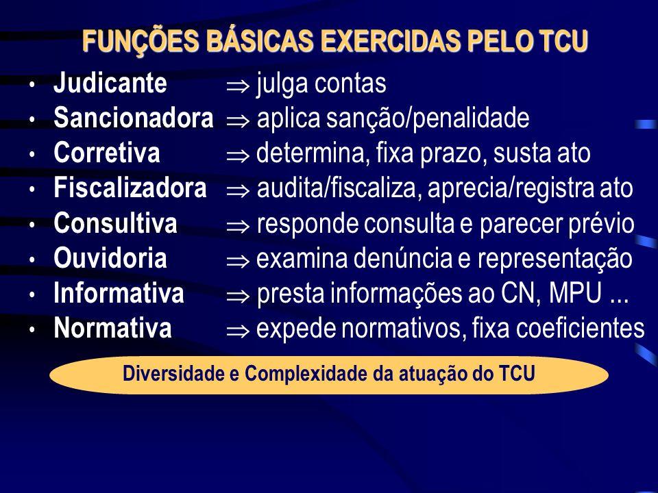 SECRETARIA DE CONTROLE EXTERNO NO ESTADO DO PARANÁ Endereço: Rua Dr.