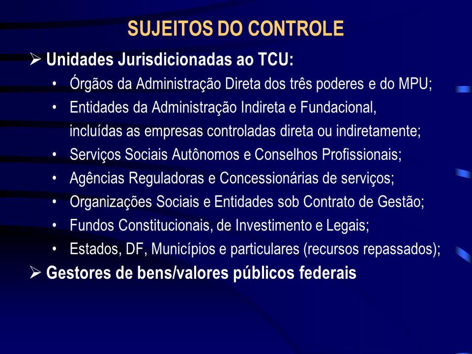 SUJEITOS DO CONTROLE Unidades Jurisdicionadas ao TCU: Órgãos da Administração Direta dos três poderes e do MPU; Entidades da Administração Indireta e
