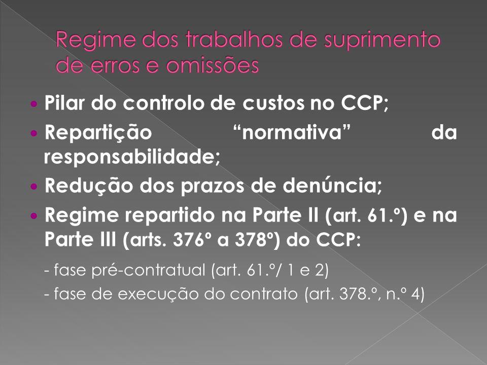 Pilar do controlo de custos no CCP; Repartição normativa da responsabilidade; Redução dos prazos de denúncia; Regime repartido na Parte II (art. 61.º)