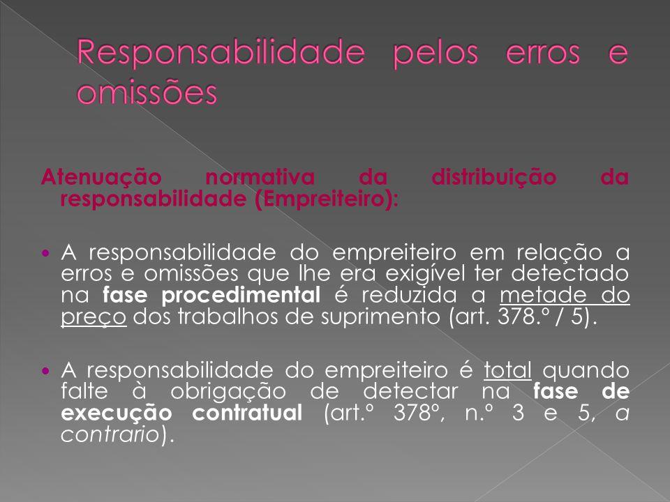 Atenuação normativa da distribuição da responsabilidade (Empreiteiro): A responsabilidade do empreiteiro em relação a erros e omissões que lhe era exi