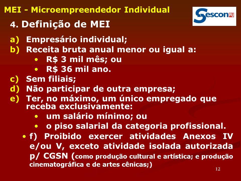 12 MEI - Microempreendedor Individual 4.