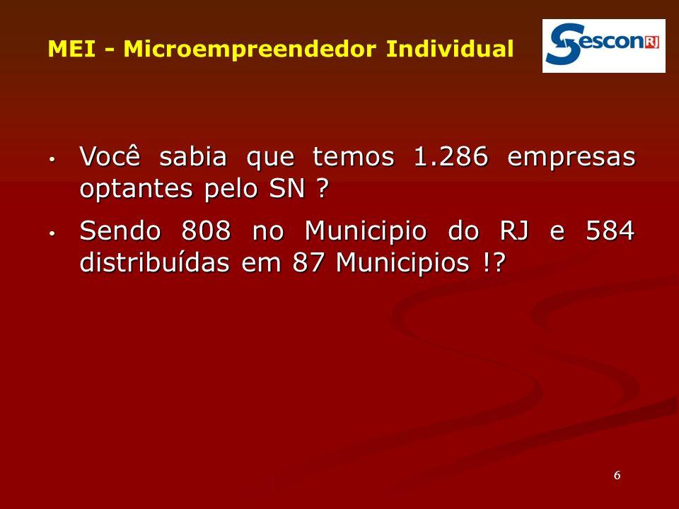 Você sabia que temos 1.286 empresas optantes pelo SN .