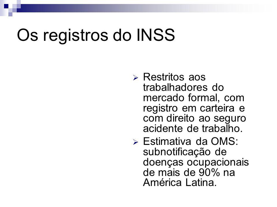 Os registros do INSS Restritos aos trabalhadores do mercado formal, com registro em carteira e com direito ao seguro acidente de trabalho. Estimativa