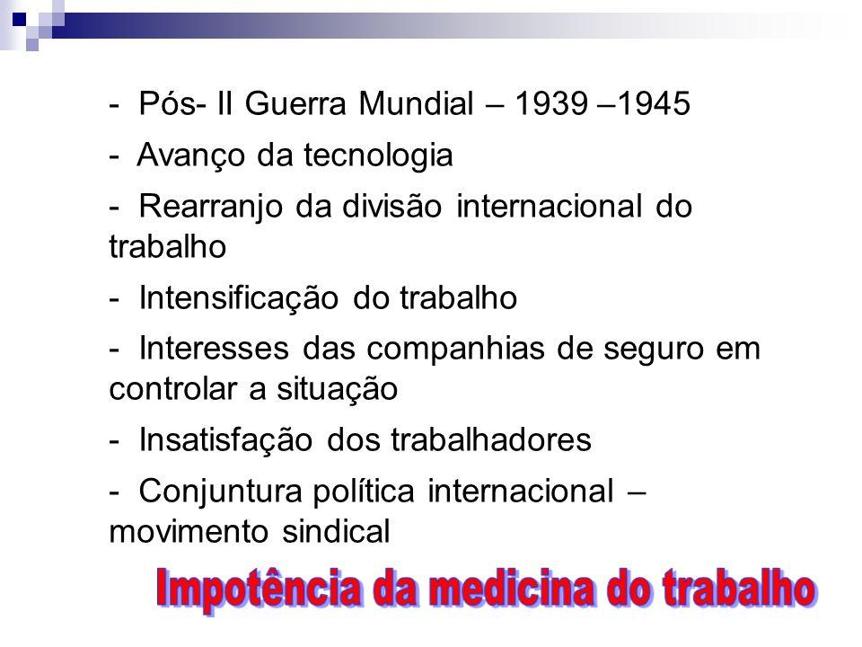 - Pós- II Guerra Mundial – 1939 –1945 - Avanço da tecnologia - Rearranjo da divisão internacional do trabalho - Intensificação do trabalho - Interesse