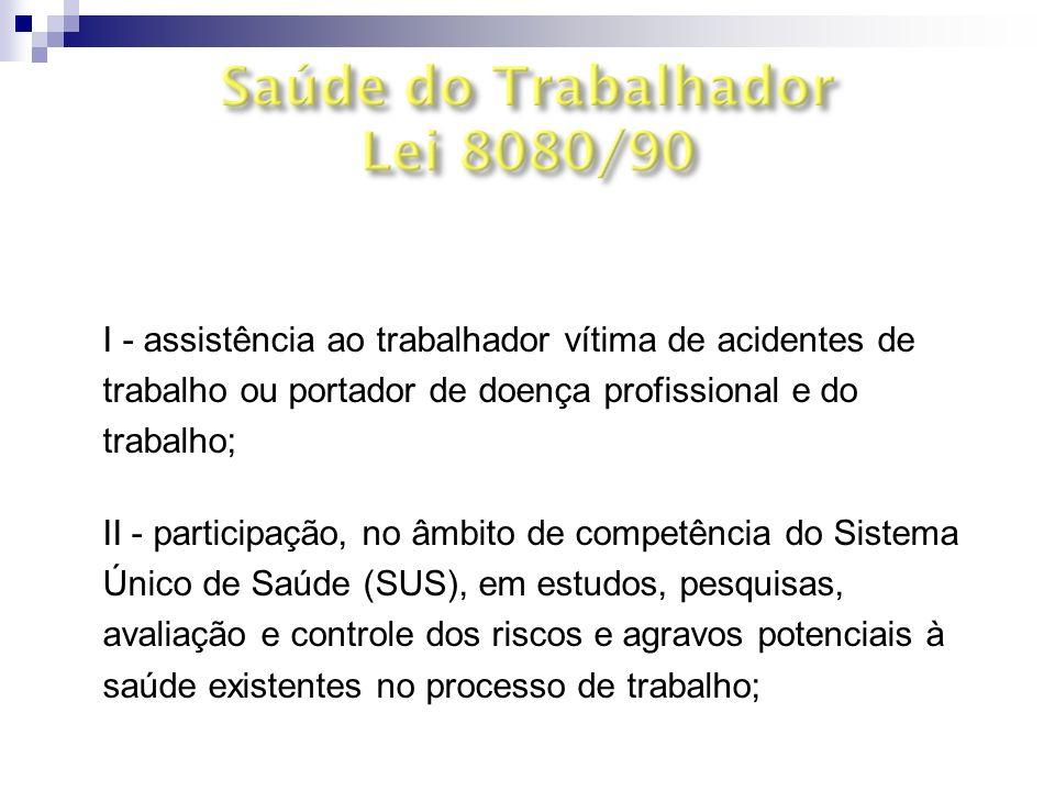 Art. 6º § 3º I - assistência ao trabalhador vítima de acidentes de trabalho ou portador de doença profissional e do trabalho; II - participação, no âm