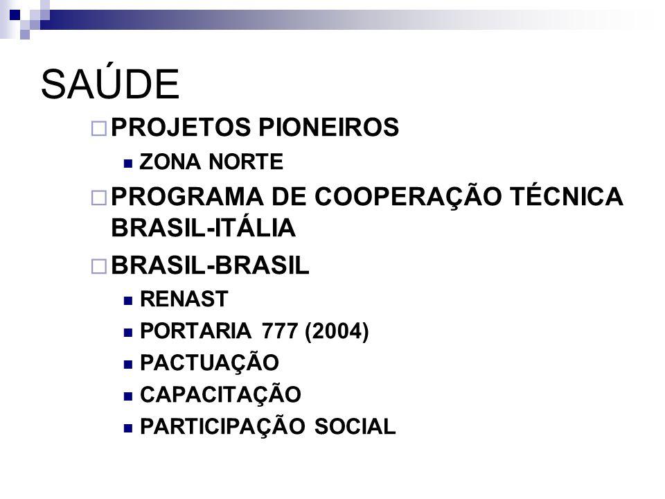 SAÚDE PROJETOS PIONEIROS ZONA NORTE PROGRAMA DE COOPERAÇÃO TÉCNICA BRASIL-ITÁLIA BRASIL-BRASIL RENAST PORTARIA 777 (2004) PACTUAÇÃO CAPACITAÇÃO PARTIC