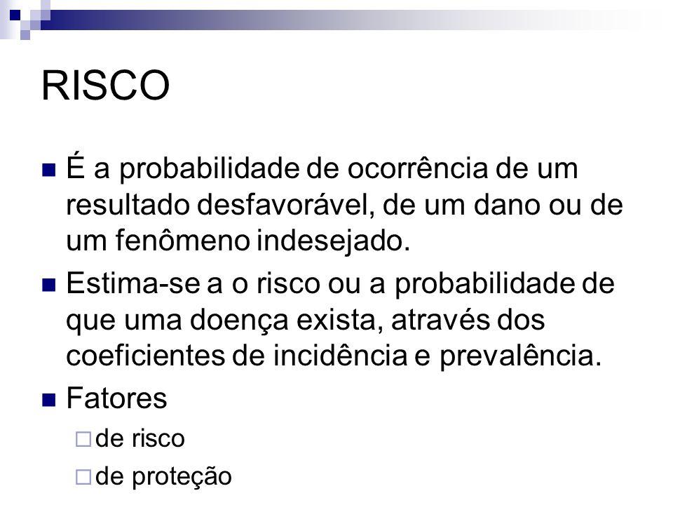 RISCO É a probabilidade de ocorrência de um resultado desfavorável, de um dano ou de um fenômeno indesejado. Estima-se a o risco ou a probabilidade de