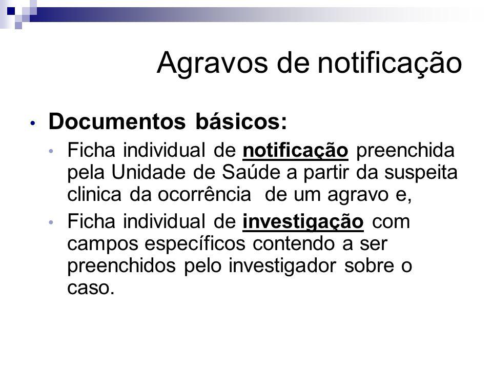 Agravos de notificação Documentos básicos: Ficha individual de notificação preenchida pela Unidade de Saúde a partir da suspeita clinica da ocorrência