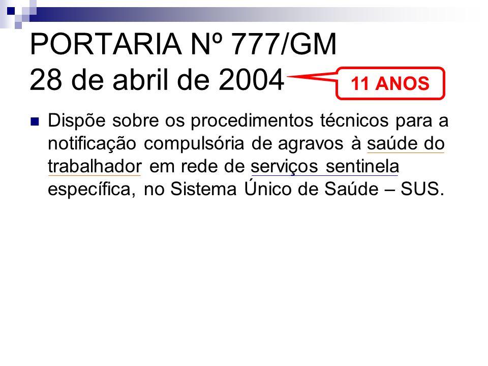 PORTARIA Nº 777/GM 28 de abril de 2004 Dispõe sobre os procedimentos técnicos para a notificação compulsória de agravos à saúde do trabalhador em rede