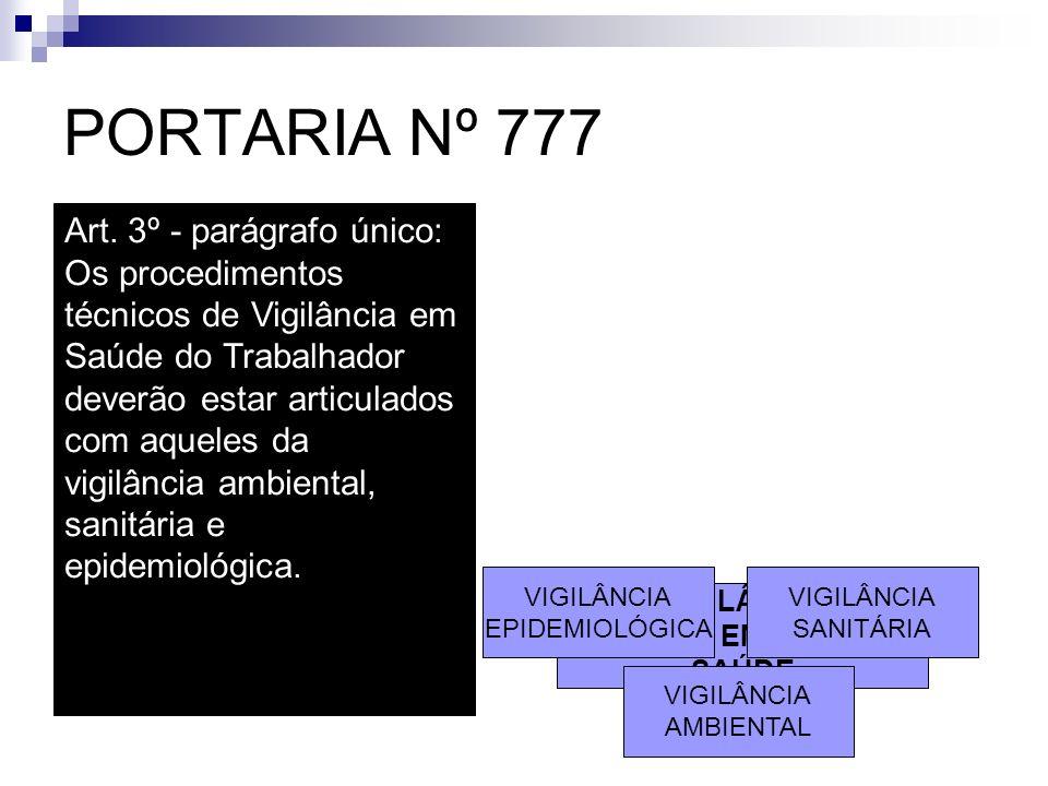 PORTARIA Nº 777 VIGILÂNCIA EM SAÚDE VIGILÂNCIA EPIDEMIOLÓGICA VIGILÂNCIA SANITÁRIA VIGILÂNCIA AMBIENTAL Art. 3º - parágrafo único: Os procedimentos té