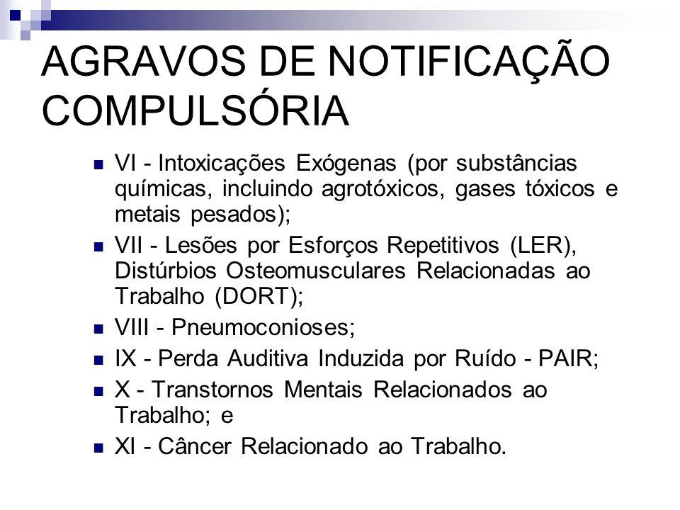 AGRAVOS DE NOTIFICAÇÃO COMPULSÓRIA VI - Intoxicações Exógenas (por substâncias químicas, incluindo agrotóxicos, gases tóxicos e metais pesados); VII -