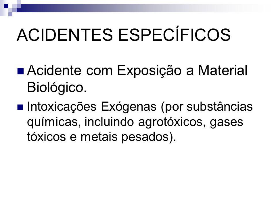 ACIDENTES ESPECÍFICOS Acidente com Exposição a Material Biológico. Intoxicações Exógenas (por substâncias químicas, incluindo agrotóxicos, gases tóxic