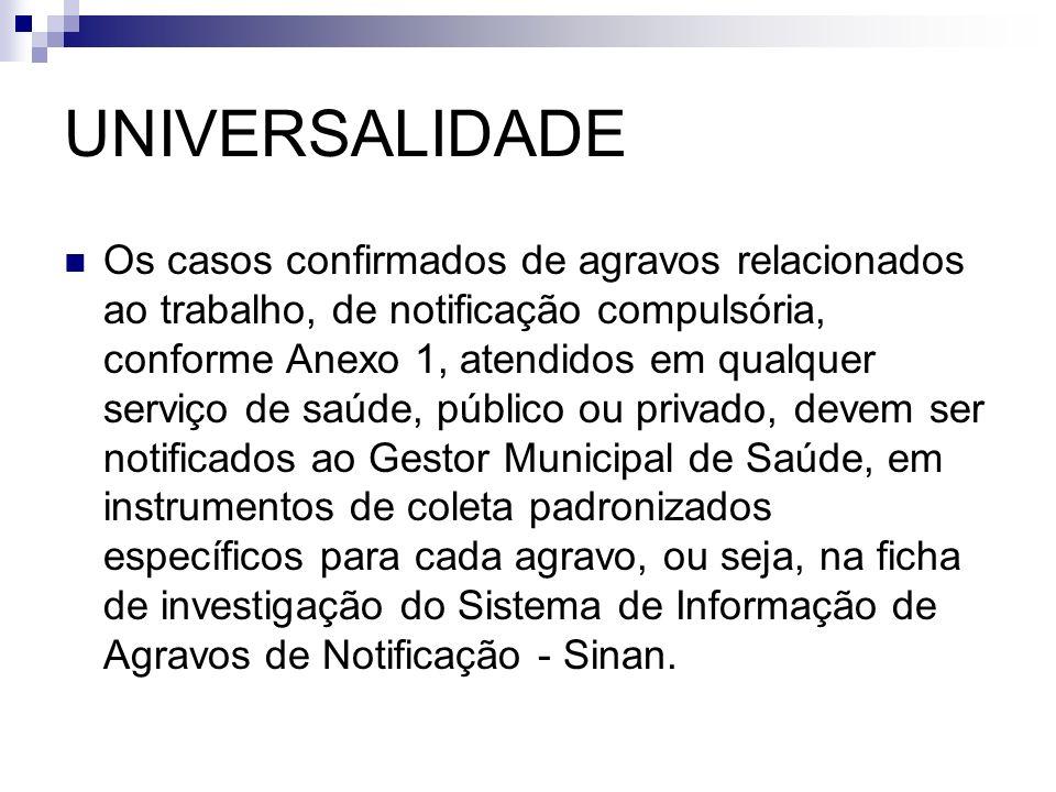 UNIVERSALIDADE Os casos confirmados de agravos relacionados ao trabalho, de notificação compulsória, conforme Anexo 1, atendidos em qualquer serviço d