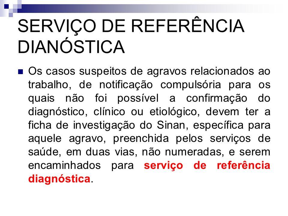 SERVIÇO DE REFERÊNCIA DIANÓSTICA Os casos suspeitos de agravos relacionados ao trabalho, de notificação compulsória para os quais não foi possível a c