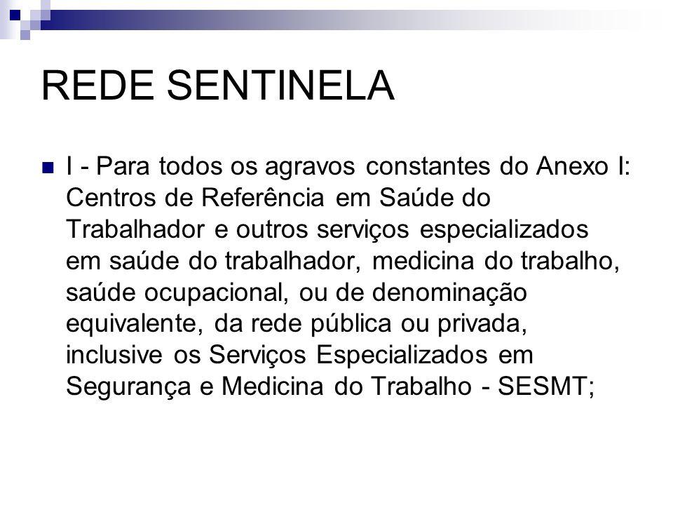 REDE SENTINELA I - Para todos os agravos constantes do Anexo I: Centros de Referência em Saúde do Trabalhador e outros serviços especializados em saúd