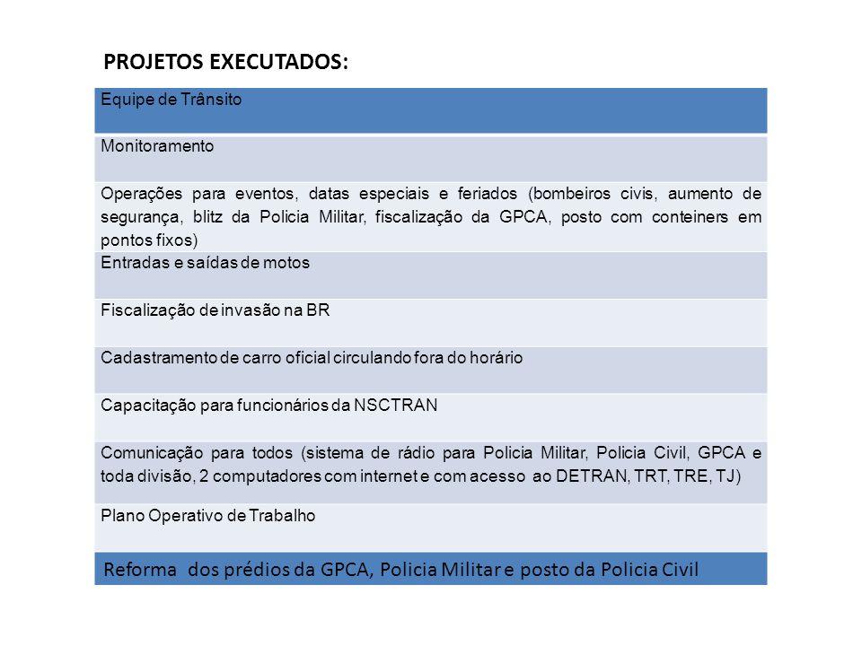 PROJETOS EXECUTADOS: Equipe de Trânsito Monitoramento Operações para eventos, datas especiais e feriados (bombeiros civis, aumento de segurança, blitz
