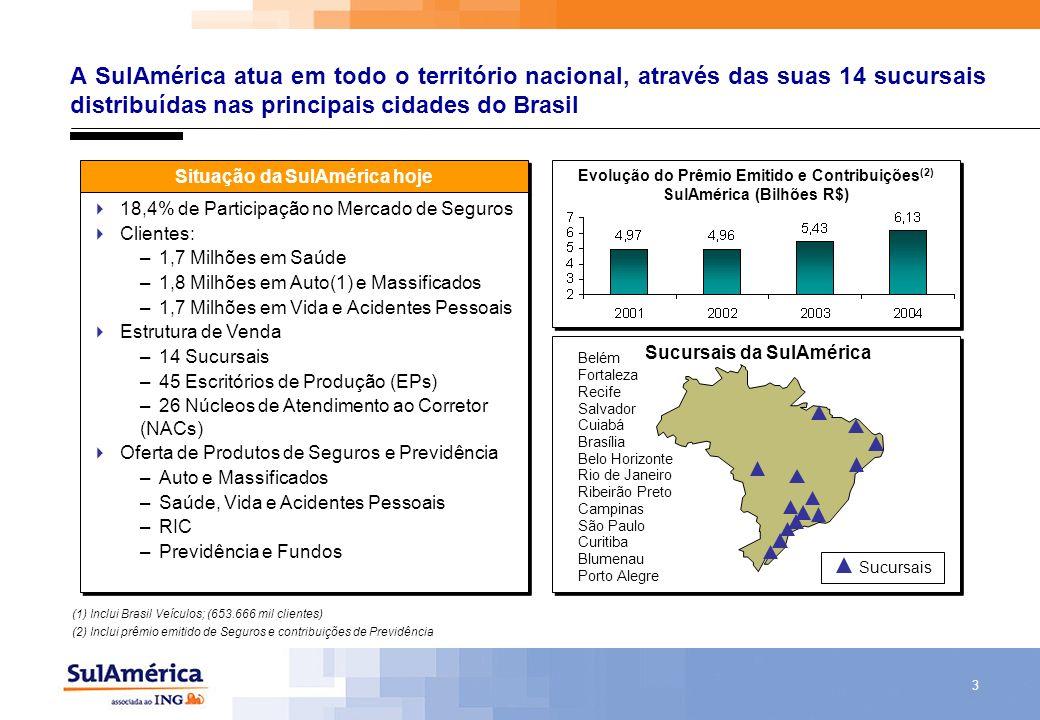 3 A SulAmérica atua em todo o território nacional, através das suas 14 sucursais distribuídas nas principais cidades do Brasil Evolução do Prêmio Emit