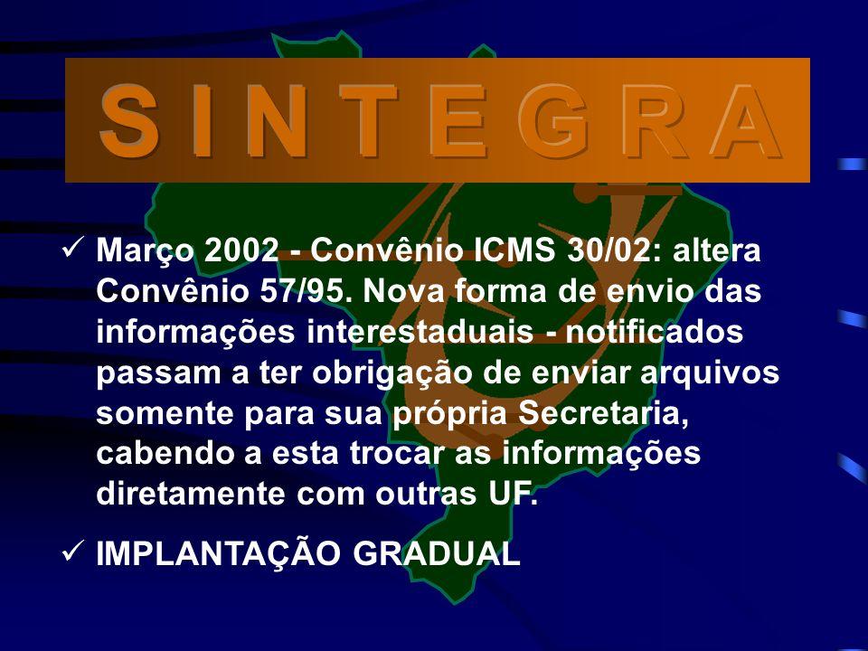 Março 2002 - Convênio ICMS 30/02: altera Convênio 57/95.