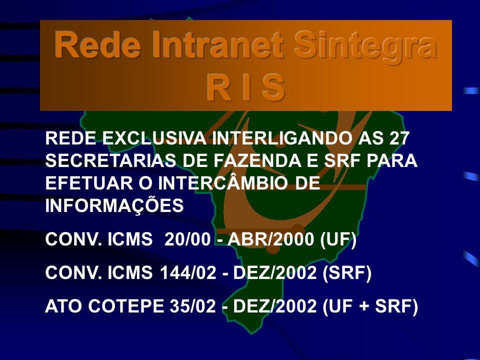 REDE EXCLUSIVA INTERLIGANDO AS 27 SECRETARIAS DE FAZENDA E SRF PARA EFETUAR O INTERCÂMBIO DE INFORMAÇÕES CONV.