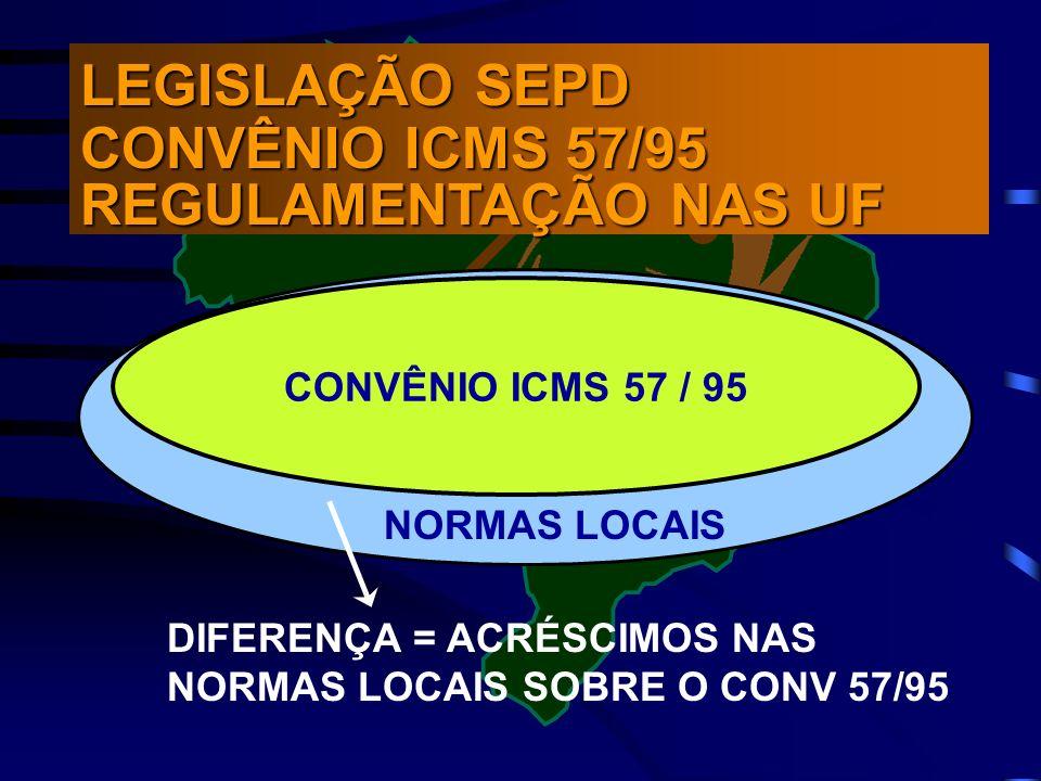 CONVÊNIO ICMS 57 / 95 NORMAS LOCAIS DIFERENÇA = ACRÉSCIMOS NAS NORMAS LOCAIS SOBRE O CONV 57/95 LEGISLAÇÃO SEPD CONVÊNIO ICMS 57/95 REGULAMENTAÇÃO NAS UF