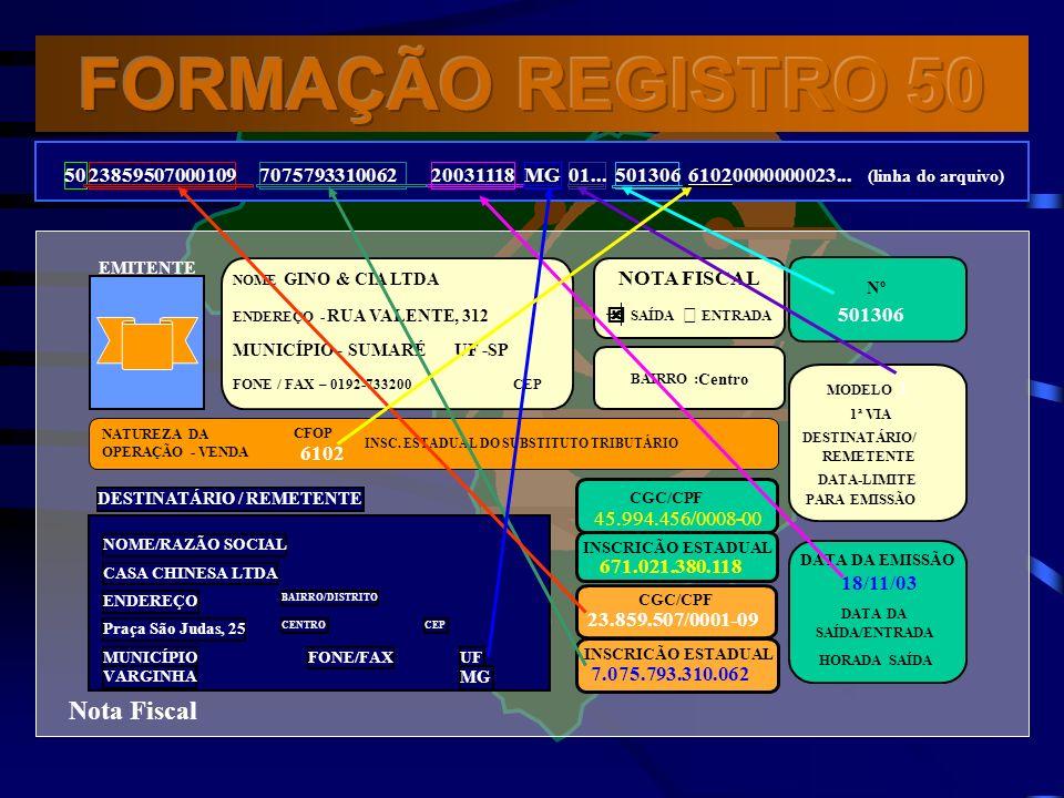 50 2385950700010920031118501306 INSCRIÇÃO ESTADUAL 7.075.793.310.062 DATA DA EMISSÃO 18/11/03 DATA DA SAÍDA/ENTRADA HORADA SAÍDA INSCRIÇÃO ESTADUAL 671.021.380.118 Nº 501306 DESTINATÁRIO / REMETENTE NOME/RAZÃO SOCIAL CASA CHINESA LTDA ENDEREÇO Praça São Judas, 25 BAIRRO/DISTRITO CENTROCEP MUNICÍPIO VARGINHA FONE/FAX UF MG CGC/CPF 23.859.507/0001-09 NATUREZA DA OPERAÇÃO - VENDA CFOP 6102 INSC.