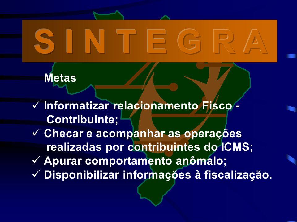 Metas Informatizar relacionamento Fisco - Contribuinte; Checar e acompanhar as operações realizadas por contribuintes do ICMS; Apurar comportamento anômalo; Disponibilizar informações à fiscalização.