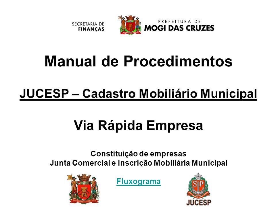 Manual de Procedimentos JUCESP – Cadastro Mobiliário Municipal Via Rápida Empresa Constituição de empresas Junta Comercial e Inscrição Mobiliária Municipal Fluxograma Fluxograma