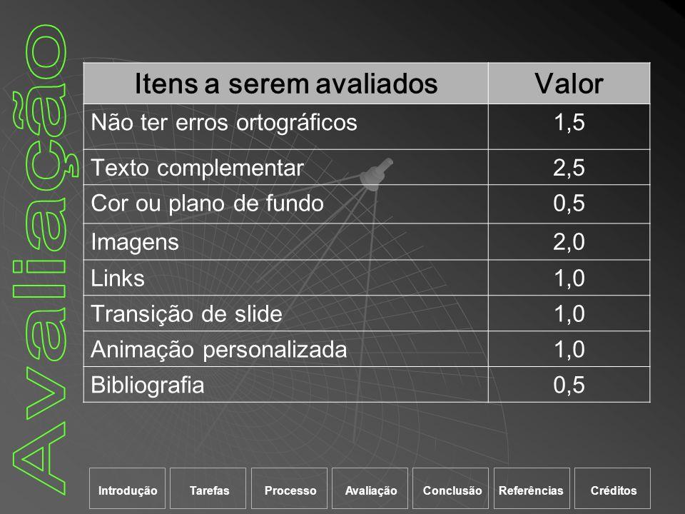 Itens a serem avaliadosValor Não ter erros ortográficos1,5 Texto complementar2,5 Cor ou plano de fundo0,5 Imagens2,0 Links1,0 Transição de slide1,0 An