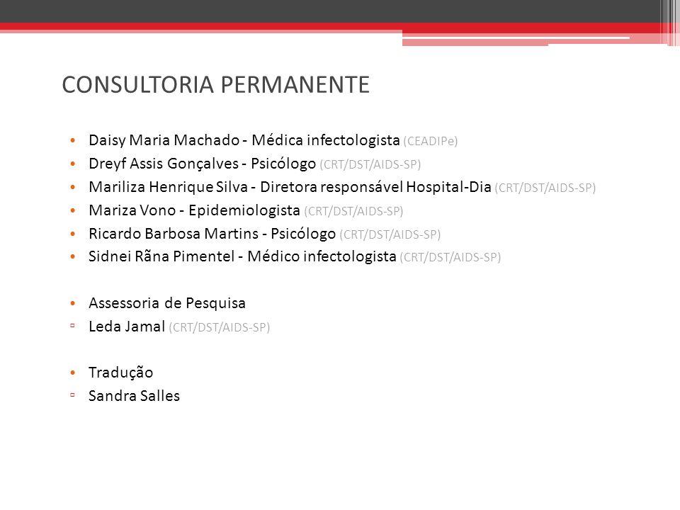 CONSULTORIA PERMANENTE Daisy Maria Machado - Médica infectologista (CEADIPe) Dreyf Assis Gonçalves - Psicólogo (CRT/DST/AIDS-SP) Mariliza Henrique Silva - Diretora responsável Hospital-Dia (CRT/DST/AIDS-SP) Mariza Vono - Epidemiologista (CRT/DST/AIDS-SP) Ricardo Barbosa Martins - Psicólogo (CRT/DST/AIDS-SP) Sidnei Rãna Pimentel - Médico infectologista (CRT/DST/AIDS-SP) Assessoria de Pesquisa Leda Jamal (CRT/DST/AIDS-SP) Tradução Sandra Salles