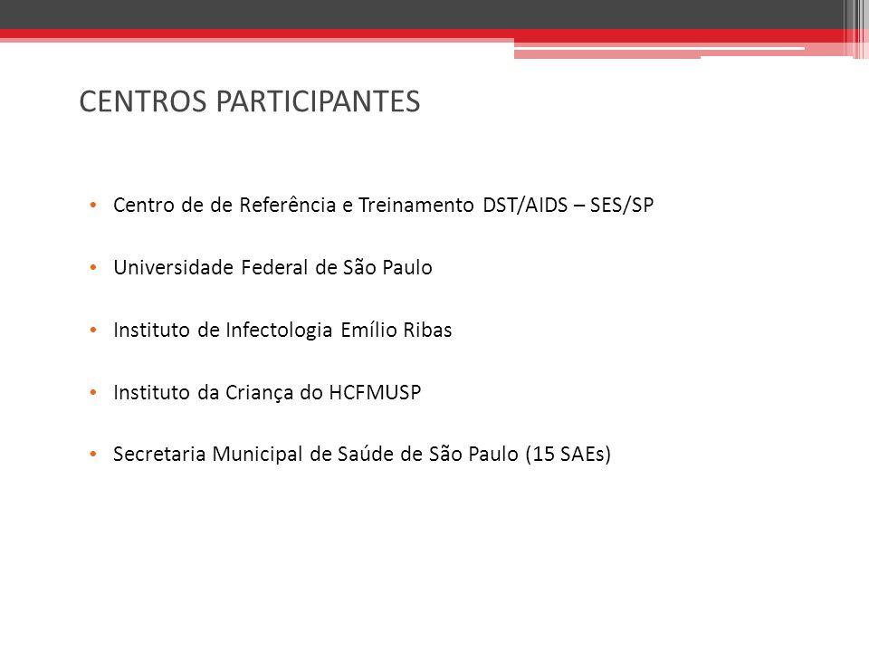 CENTROS PARTICIPANTES Centro de de Referência e Treinamento DST/AIDS – SES/SP Universidade Federal de São Paulo Instituto de Infectologia Emílio Ribas Instituto da Criança do HCFMUSP Secretaria Municipal de Saúde de São Paulo (15 SAEs)