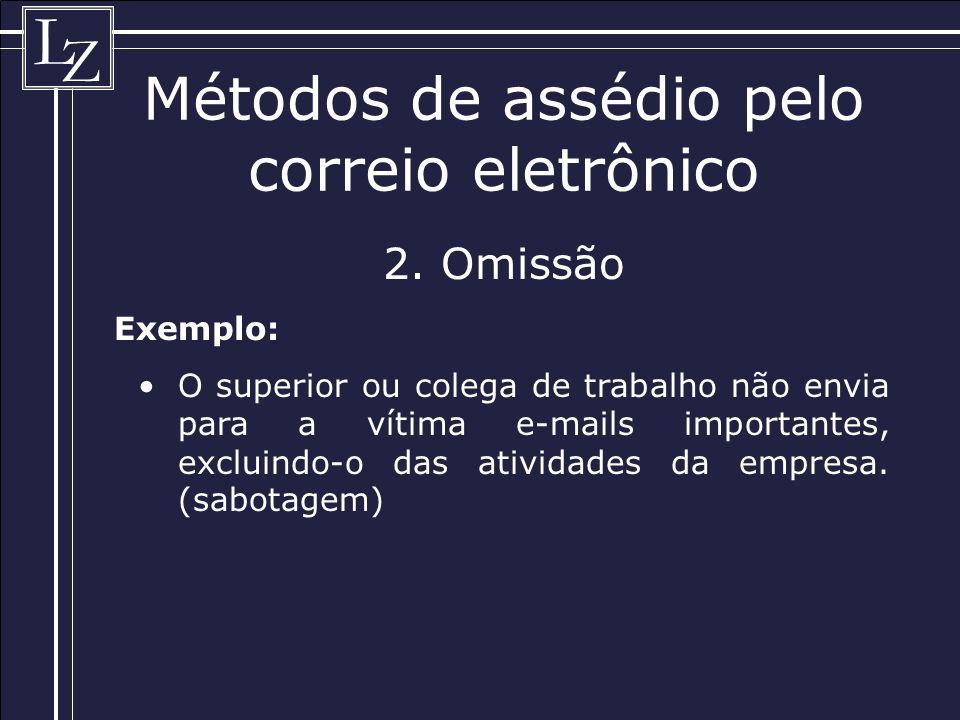 L Z Métodos de assédio pelo correio eletrônico 2.