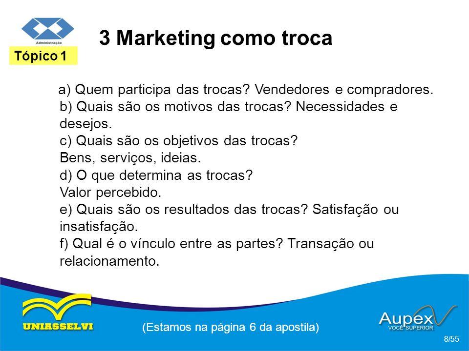 3 Marketing como troca a) Quem participa das trocas? Vendedores e compradores. b) Quais são os motivos das trocas? Necessidades e desejos. c) Quais sã