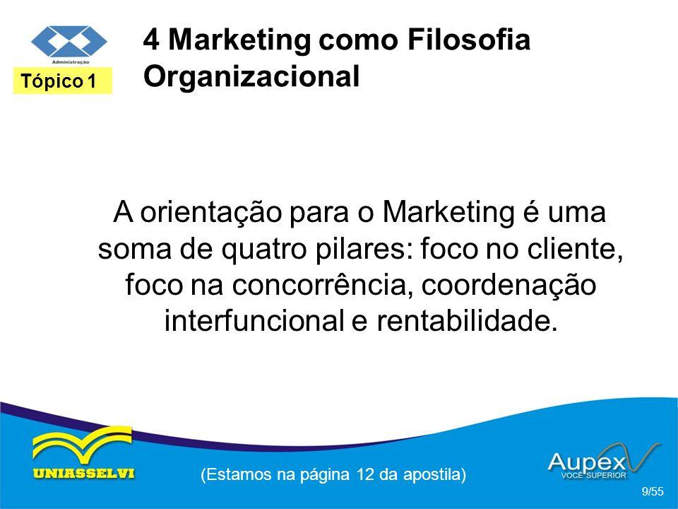 4 Marketing como Filosofia Organizacional A orientação para o Marketing é uma soma de quatro pilares: foco no cliente, foco na concorrência, coordenaç